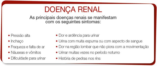 Doença renal
