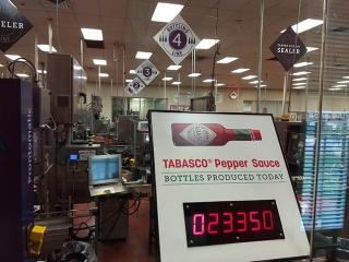 Na indústria da TABASCO (um dos molhos de pimenta mais famosos do mundo) ainda no meio do dia, o envase das garrafinhas TABASCO jÃÂ¡ registrava o número 23.350 unidades. LÃÂ¡ estÃÂ¡ a produção distribuída para o mundo todo.