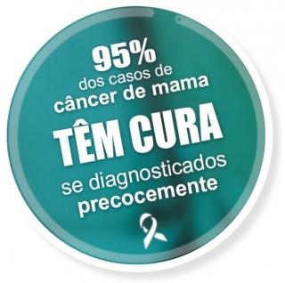 95% dos casos de câncer de mama têm cura se diagnosticados precocemente